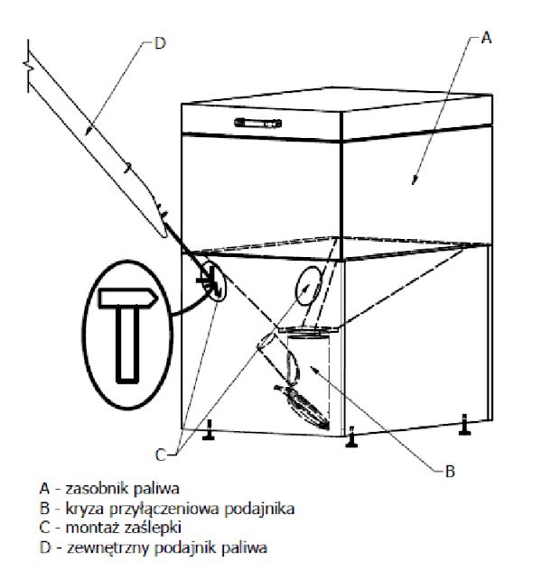 Schemat zasobnika lumo do kotłów lumo bio max