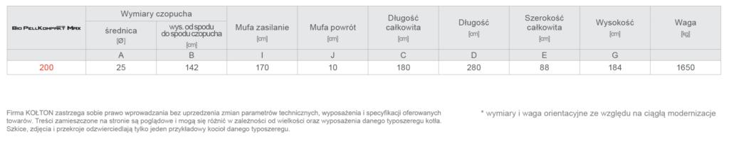Dalsze dane techniczne dla kotła pellkompakt max