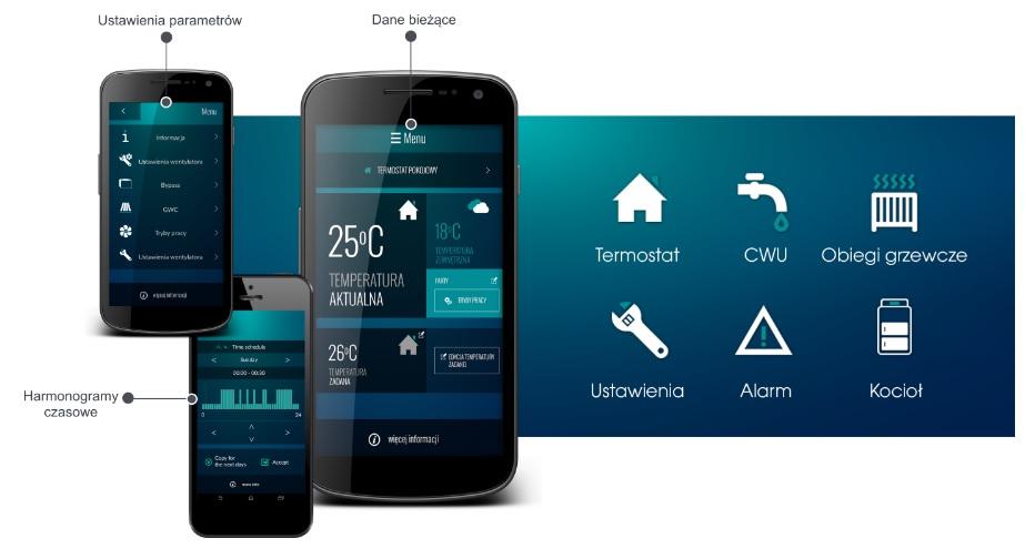 ecoNET 300 pozwala na kontrolę urządzeń za pomocą przeznaczonej do tego aplikacji mobilnej, lub firmowej strony internetowej ecoNET.