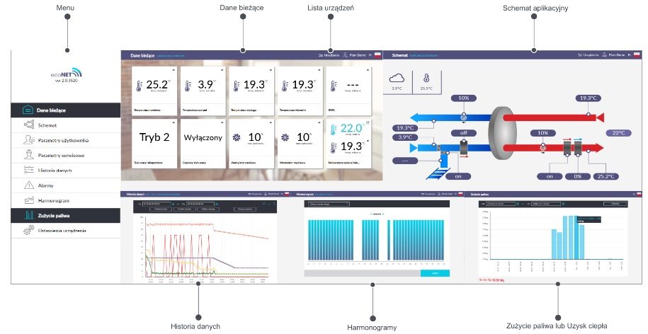 ecoNET i jego panel sterowania umieszczony w aplikacji mobilnej lub w panelu sterowania na stronie prodcenta Plum.