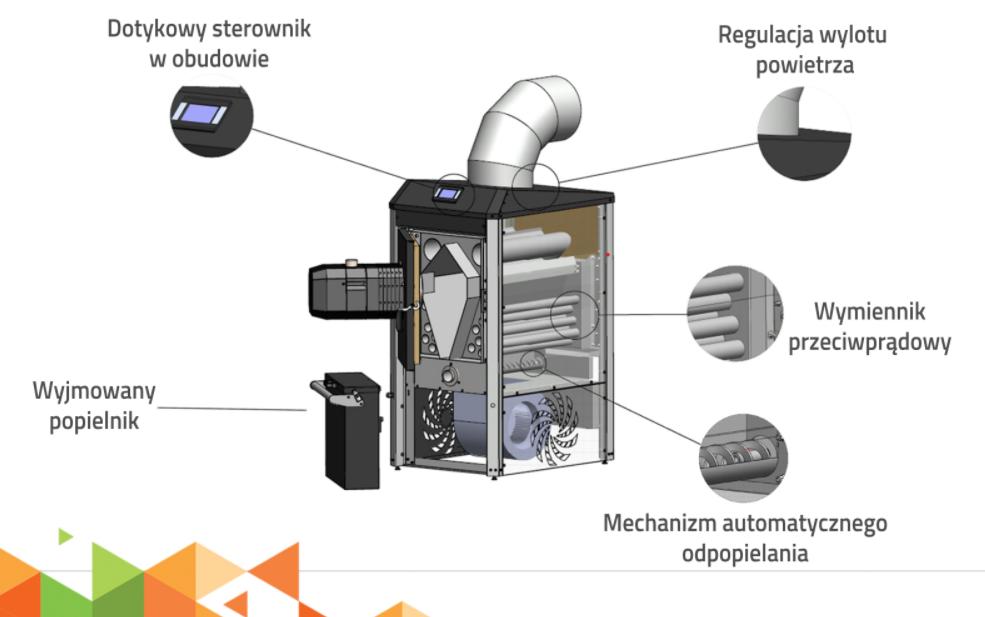 Nagrzewnica powietrza na pellet wyposażona jest w wyjmowany popielnik, mechanizm automatycznego odpopielania, wymiennik przeciwprądowy i regulacje wylotu powietrza z nagrzewnicy. Do sterowania nagrzewnicą wykorzystuje się dedykowany i preinstalowany dotykowy sterownik w obudowie urządzenia.