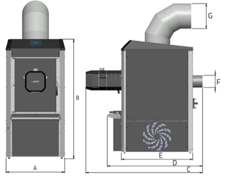 Wymiary gabarytowe nagrzewnicy powietrza